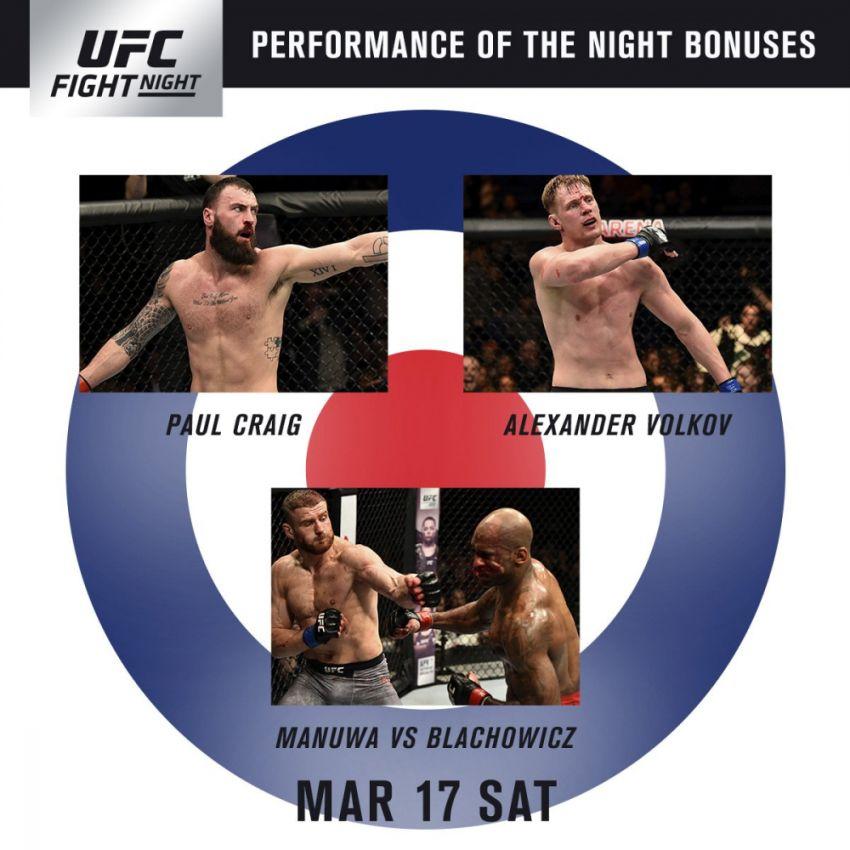 Бонусы турнира UFC Fight Night 127