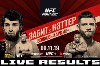 Результаты турнира UFC Fight Night 163: Забит Магомедшарипов - Келвин Каттар