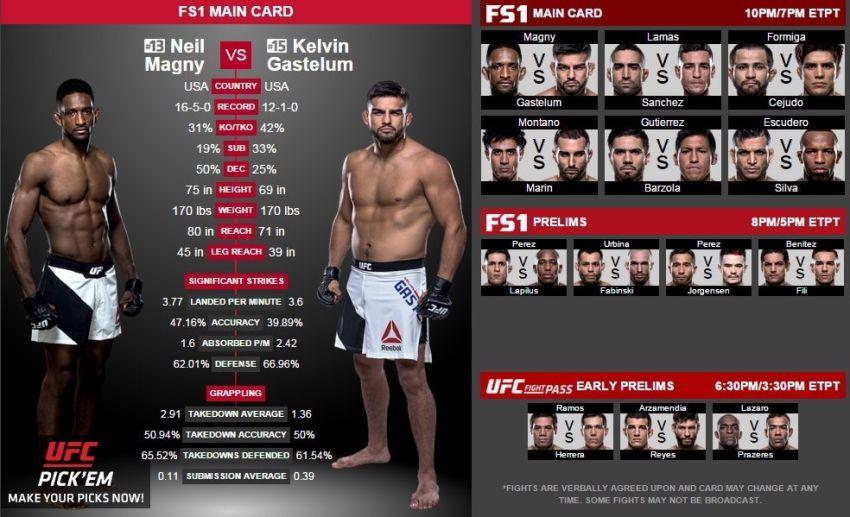 ПРЯМАЯ ТРАНСЛЯЦИЯ UFC Fight Night 78