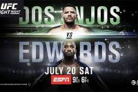 Результаты турнира UFC on ESPN 4: Рафаэль Дос Аньос - Леон Эдвардс