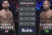 Видео боя Роналдо Соуза - Крис Вайдман UFC 230