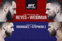 Ставки на UFC on ESPN 6: Коэффициенты букмекеров на турнир Крис Вайдман - Доминик Рейес