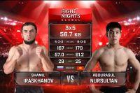 Видео боя Шамиль Ирасханов - Абдулрасул Уулу Fight Nights Global-GFC