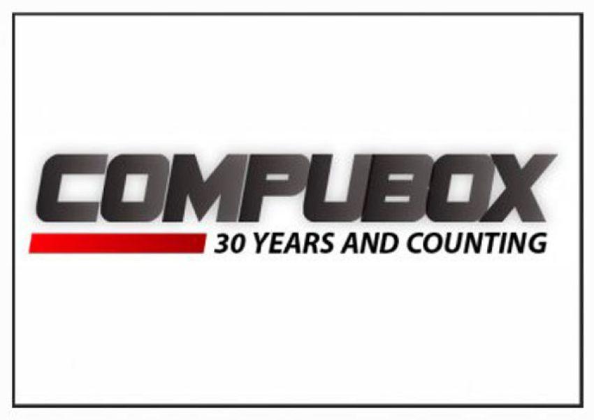 Compubox сравнил Ломаченко, Кроуфорда и Иноуэ: назван лучший