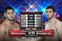 Видео боя Рустам Хабилов – Хорхе Масвидаль UFC Fight Night 31