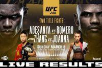 Результаты турнира UFC 248: Исраэль Адесанья - Йоэль Ромеро, Вейли Жанг - Йоанна Енджейчик