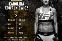 Видео боя Клаудиа Гаделья – Каролина Ковалькевич UFC 212