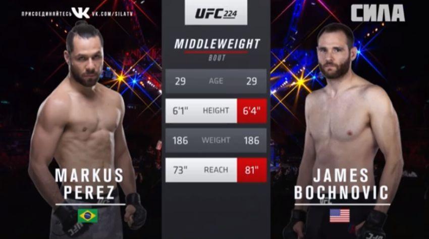 Видео боя Маркус Перес - Джеймс Бохнович UFC 224