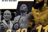 Количество последовательных защит чемпионского титула UFC