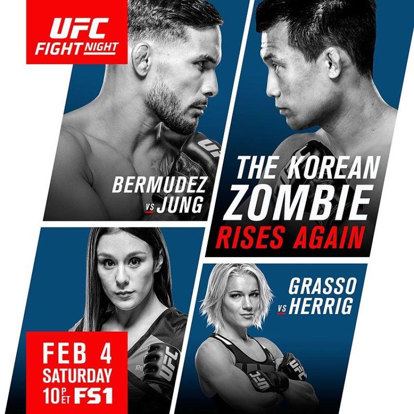 Рейтинги турнира UFC Fight Night 104