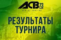 Результаты турнира ACB 73