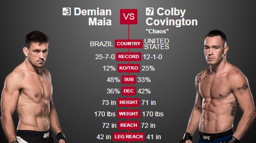 Видео боя Демьян Майя - Колби Ковингтон UFC Fight Night 119