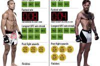 Видео - Известные бойцы предсказывают победителя в бою Алдо vs Макгрегор